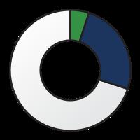 3/4-circle-icon